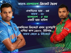 Asia Cup 2018 Final India Vs Bangladesh Stats At Glance