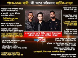Info Grafix Complete Timeline Hardik Pandya Kl Rahul Controversy